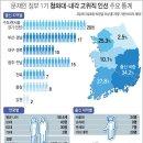 Q. 함평 ✔국민경제 자문위원회 부위원장 김광두/나주 ✔지방자치 발전위원회 위원장...