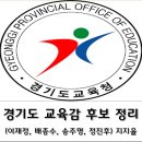 경기도 교육감 후보 정리(이재정, 배종수, 송주명, 정진후) 지지율