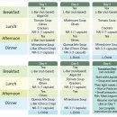 FMD 식단 다이어트 모방 먹는 단식