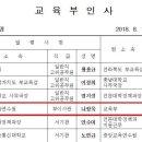 """""""민중은 개·돼지"""" 나향욱, 교육부 산하기관 복귀…왜 연수원으로 발령났나?"""