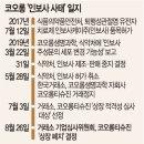 코오롱 티슈진 상장폐지?
