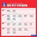 [오피셜] 2018 아시안게임 여자 축구대표팀 소집명단 발표
