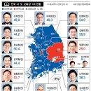 6·13지방선거 압승을 보는 기대와 우려