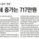 2018년 9월17일자(月) 조간신문 머릿기사 종합