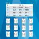 2019 제6회 전국 명문고 야구열전(고교야구)