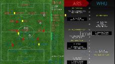 2017-18 프리미어리그 35R 리뷰 5 - 아스날 vs 웨스트 햄 유나이티드