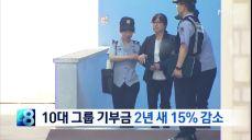 [뉴스8 단신] 10대 그룹 상장사 기부금 2년 새 15% 감소..